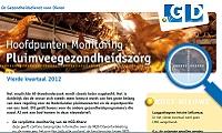 Hoofdpunten monitoring